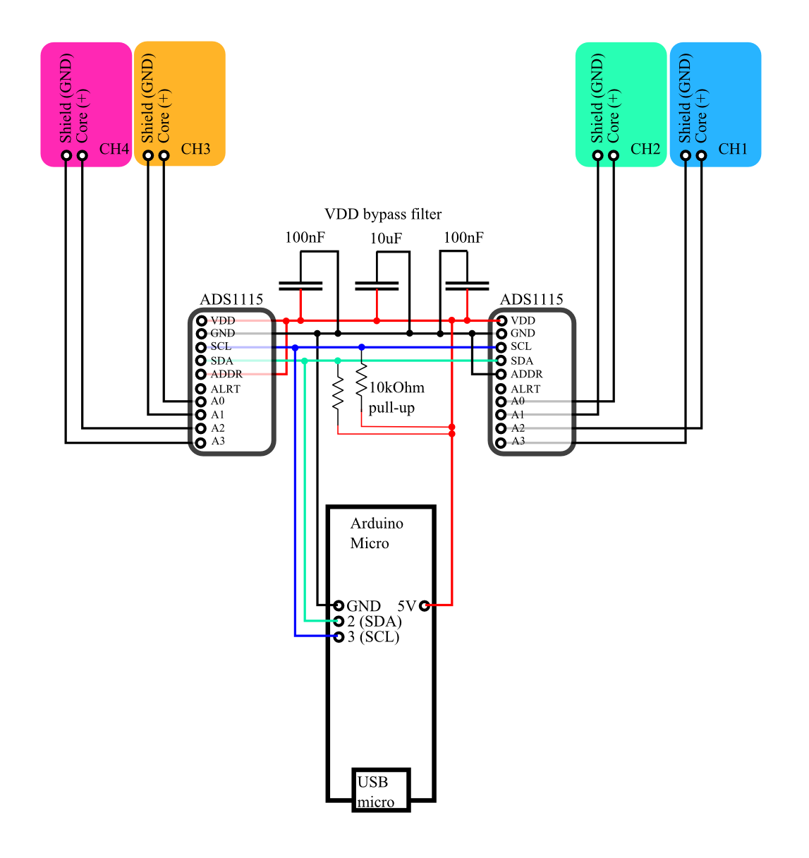 Proper Configuration Of A  m Fan Which Should Be Stopped When The Controller Po furthermore 1885 in addition Voltmeter Ammeter Lcd Panel together with Arduino Distance Measurement Using additionally Arduino Projects. on arduino voltmeter